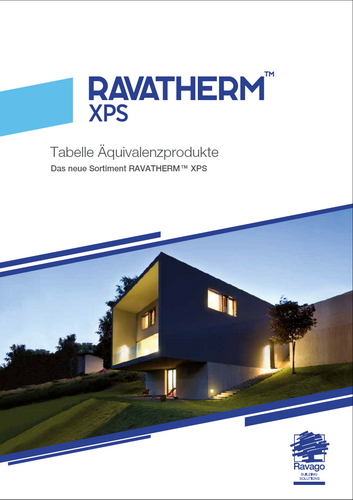 Neue Produktbezeichnungen: ROOFMATE™ & Co. werden zu RAVATHERM™ XPS